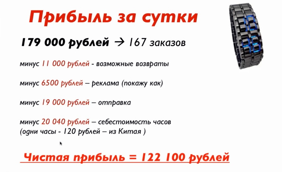 Бизнес на продаже часов Азат Валеев Онлайн Стартап