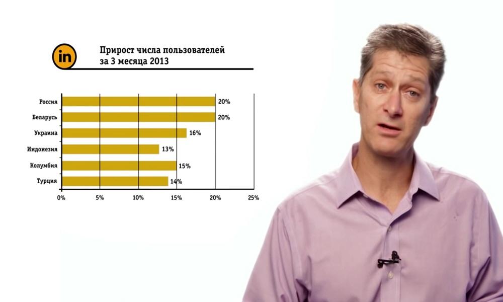 Ариэль Экстайн - исполнительный директор деловой социальной сети Linkedin