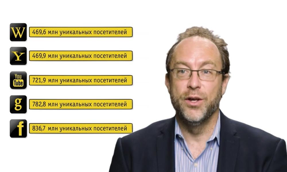 Jimmy Wale Википедия