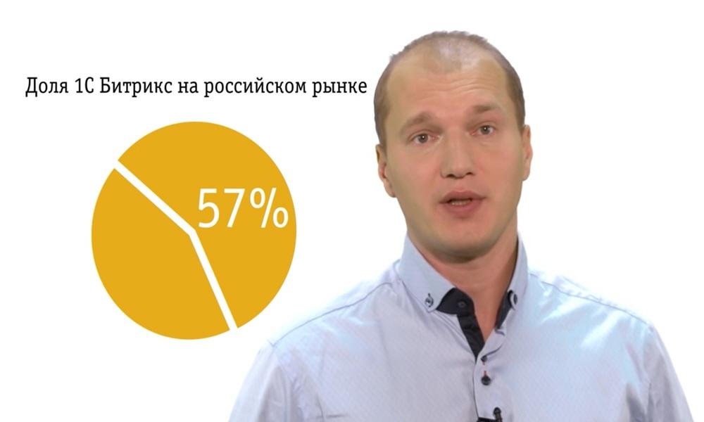 Сергей Рыжиков в цикле интервью План Б