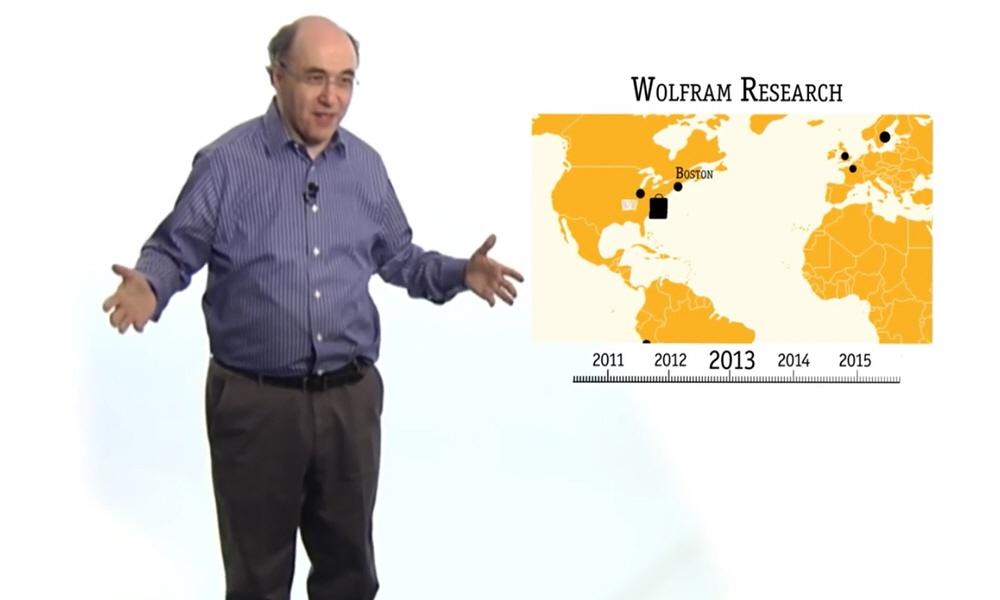 Среда технических расчётов Mathematica Стивен Вольфрам
