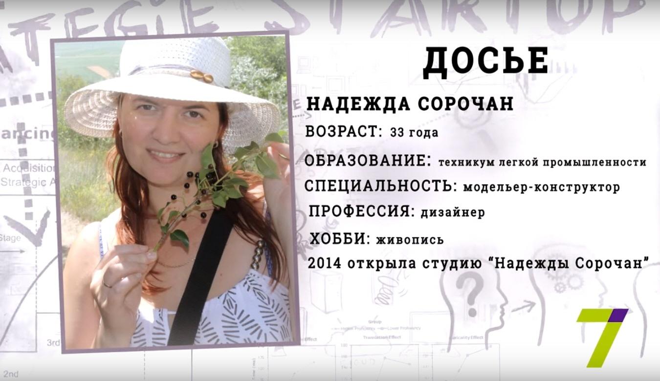 Надежда Сорочан - основательница студии дизайнерской одежды