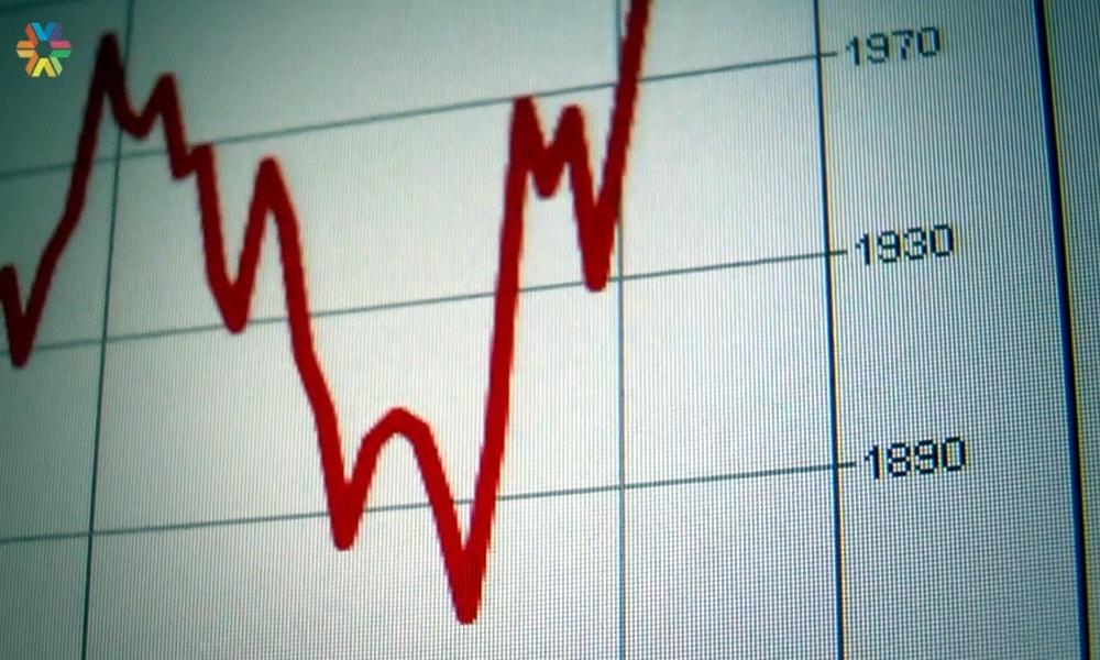 Инвестиции на рынке ценных бумаг