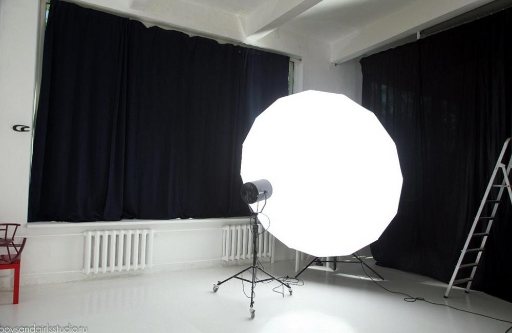 Бизнес модель фото студии