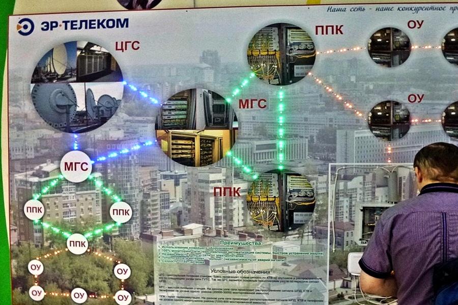 Развитие российских интернет сетей